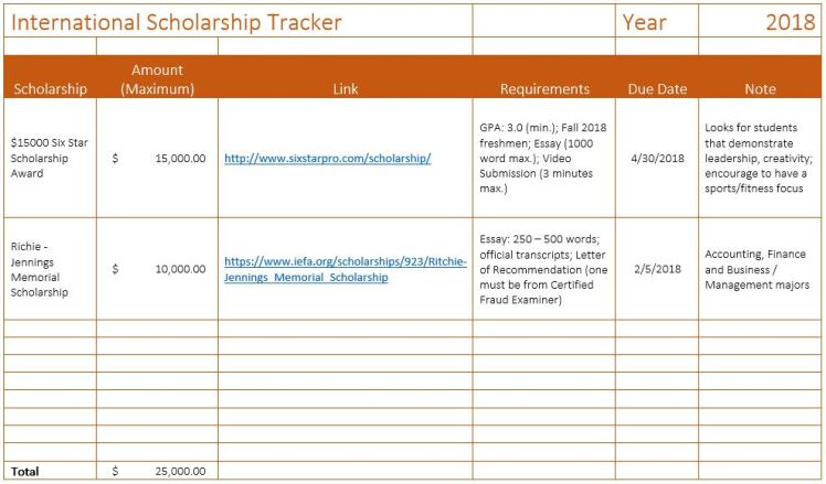 scholarship tracker image